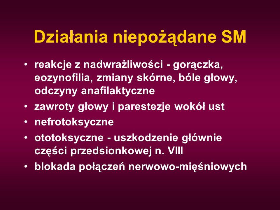 Działania niepożądane SM reakcje z nadwrażliwości - gorączka, eozynofilia, zmiany skórne, bóle głowy, odczyny anafilaktyczne zawroty głowy i parestezj