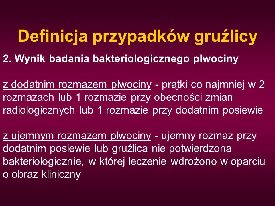 Definicja przypadków gruźlicy 2. Wynik badania bakteriologicznego plwociny z dodatnim rozmazem plwociny - prątki co najmniej w 2 rozmazach lub 1 rozma