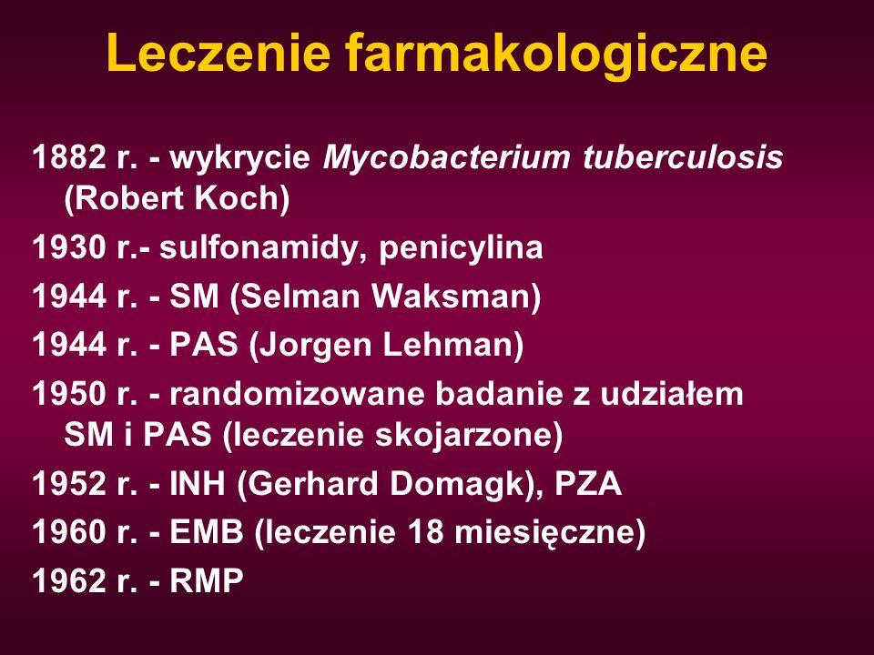 Ciąża i okres laktacji wszystkie leki pierwszej linii z wyjątkiem SM są bezpieczne leczenie standardowe (3 lub 4 leki - INH, RMP, PZA i EMB) przy niewielkich zmianach, ujemnym rozmazie - INH i EMB leki przeciwwskazane - aminoglikozydy, CAP, ETA w okresie laktacji przy dodatnim rozmazie: oddzielania dziecka od matki lub profilaktyka INH u dziecka; przy ujemnym rozmazie plwociny nie ma konieczności oddzielania matki od dziecka
