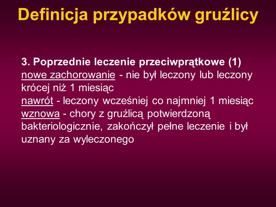 Definicja przypadków gruźlicy 3. Poprzednie leczenie przeciwprątkowe (1) nowe zachorowanie - nie był leczony lub leczony krócej niż 1 miesiąc nawrót -