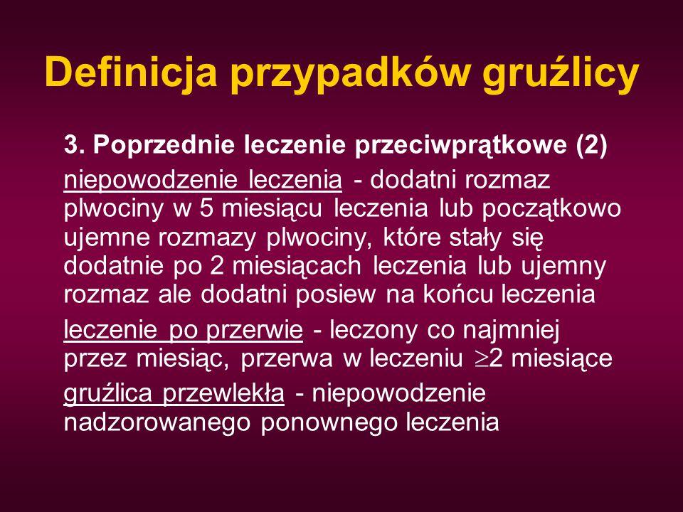 Definicja przypadków gruźlicy 3. Poprzednie leczenie przeciwprątkowe (2) niepowodzenie leczenia - dodatni rozmaz plwociny w 5 miesiącu leczenia lub po