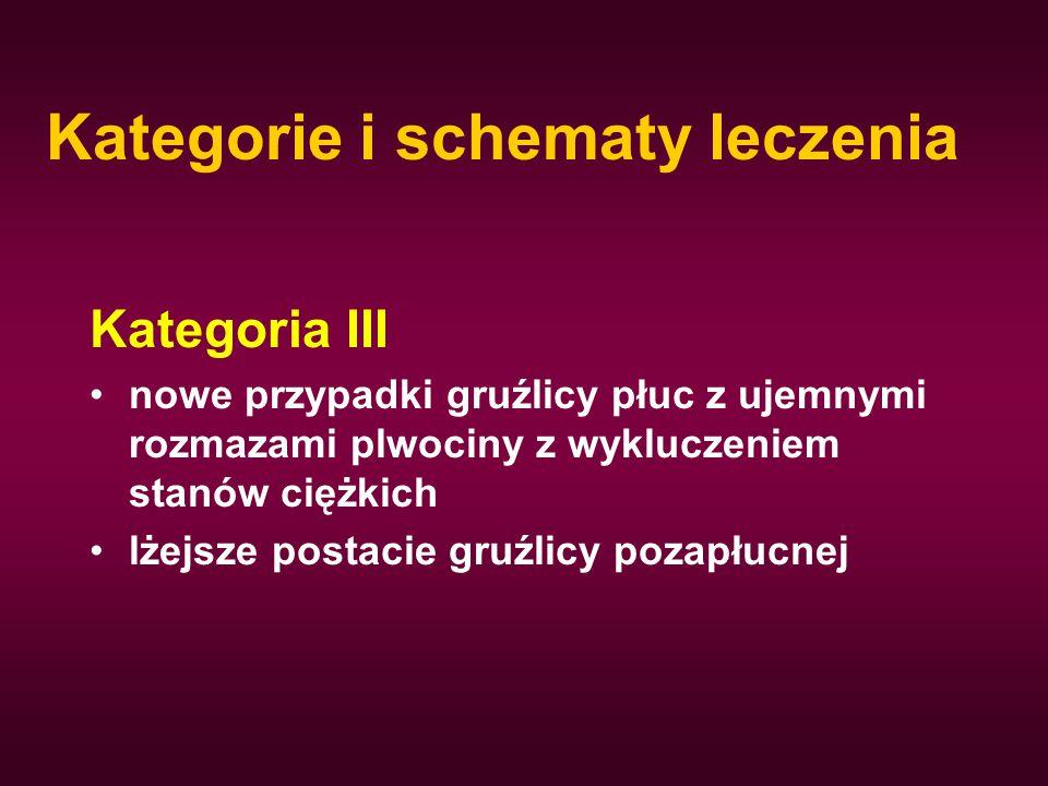 Kategorie i schematy leczenia Kategoria III nowe przypadki gruźlicy płuc z ujemnymi rozmazami plwociny z wykluczeniem stanów ciężkich lżejsze postacie