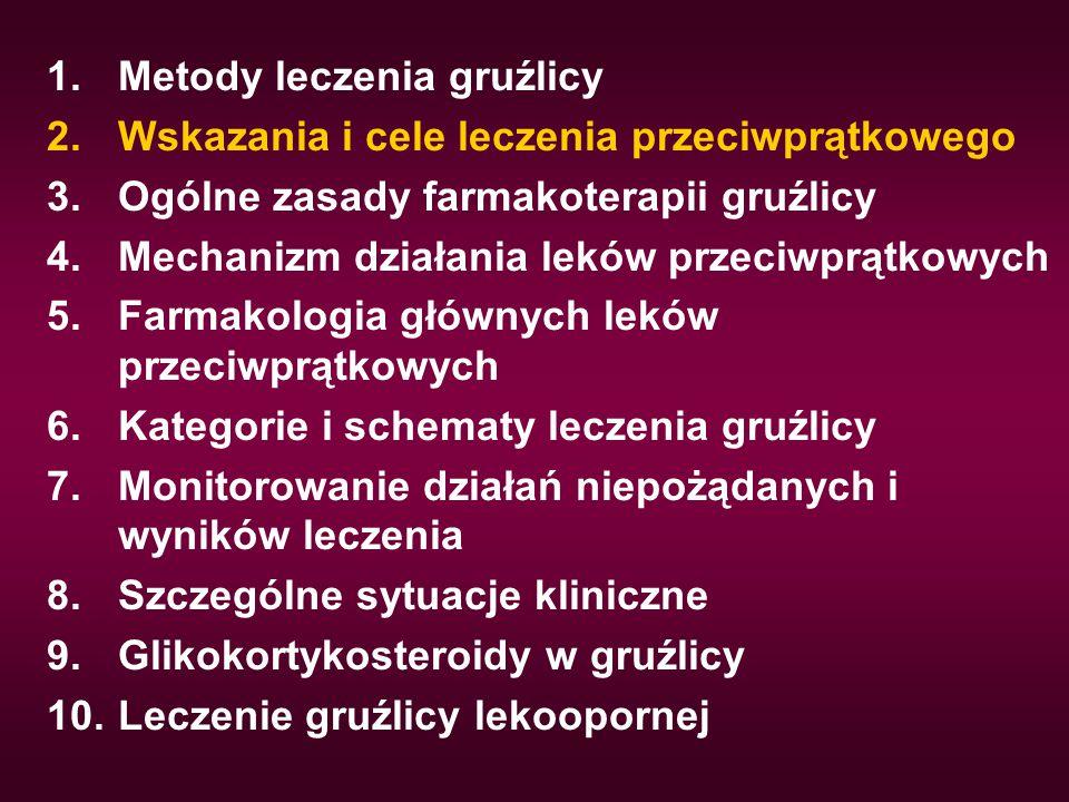 Definicja przypadków gruźlicy lokalizacja choroby ciężkość gruźlicy wynik badania rozmazu plwociny leczenie stosowane w przeszłości
