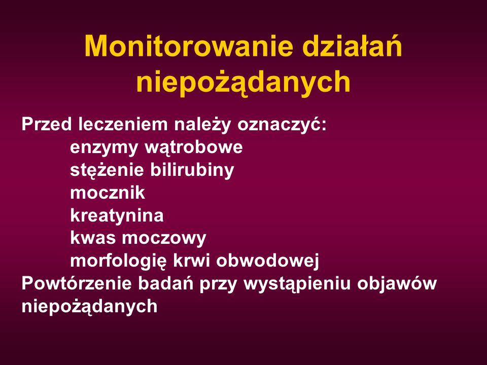 Monitorowanie działań niepożądanych Przed leczeniem należy oznaczyć: enzymy wątrobowe stężenie bilirubiny mocznik kreatynina kwas moczowy morfologię k