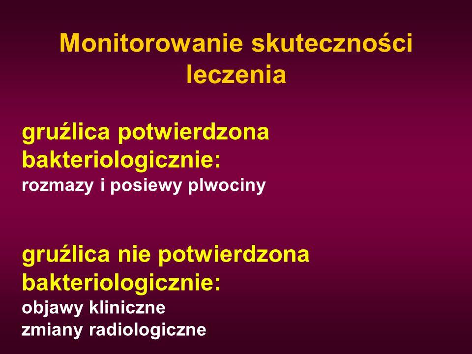 Monitorowanie skuteczności leczenia gruźlica potwierdzona bakteriologicznie: rozmazy i posiewy plwociny gruźlica nie potwierdzona bakteriologicznie: o