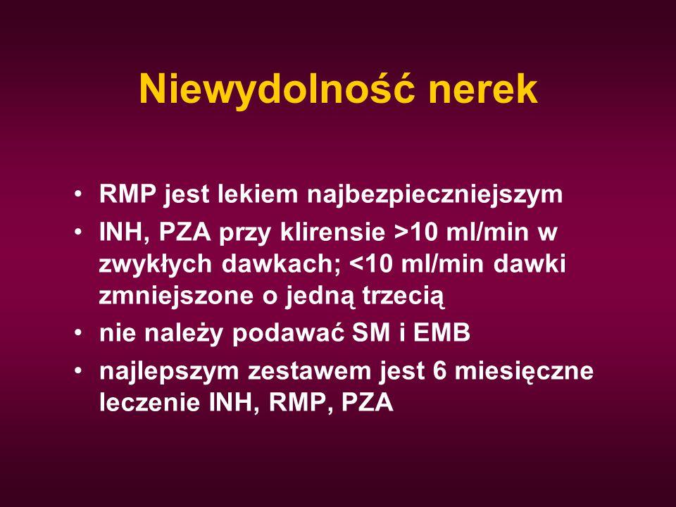 Niewydolność nerek RMP jest lekiem najbezpieczniejszym INH, PZA przy klirensie >10 ml/min w zwykłych dawkach; <10 ml/min dawki zmniejszone o jedną trz