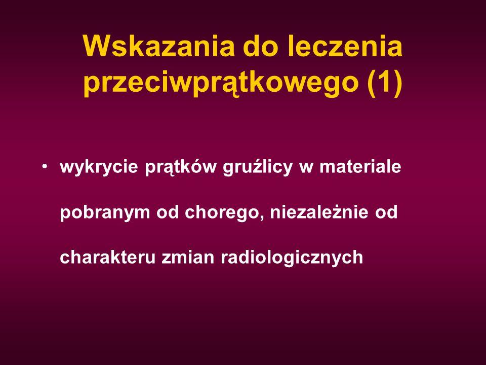 Wskazania do leczenia przeciwprątkowego (1) wykrycie prątków gruźlicy w materiale pobranym od chorego, niezależnie od charakteru zmian radiologicznych
