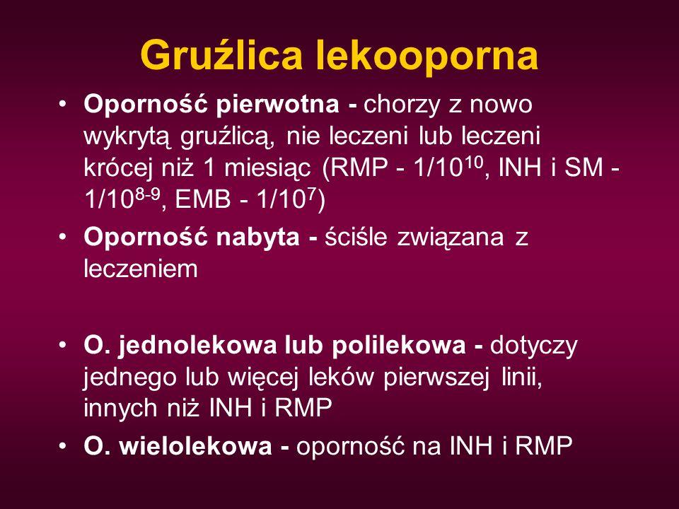 Gruźlica lekooporna Oporność pierwotna - chorzy z nowo wykrytą gruźlicą, nie leczeni lub leczeni krócej niż 1 miesiąc (RMP - 1/10 10, INH i SM - 1/10