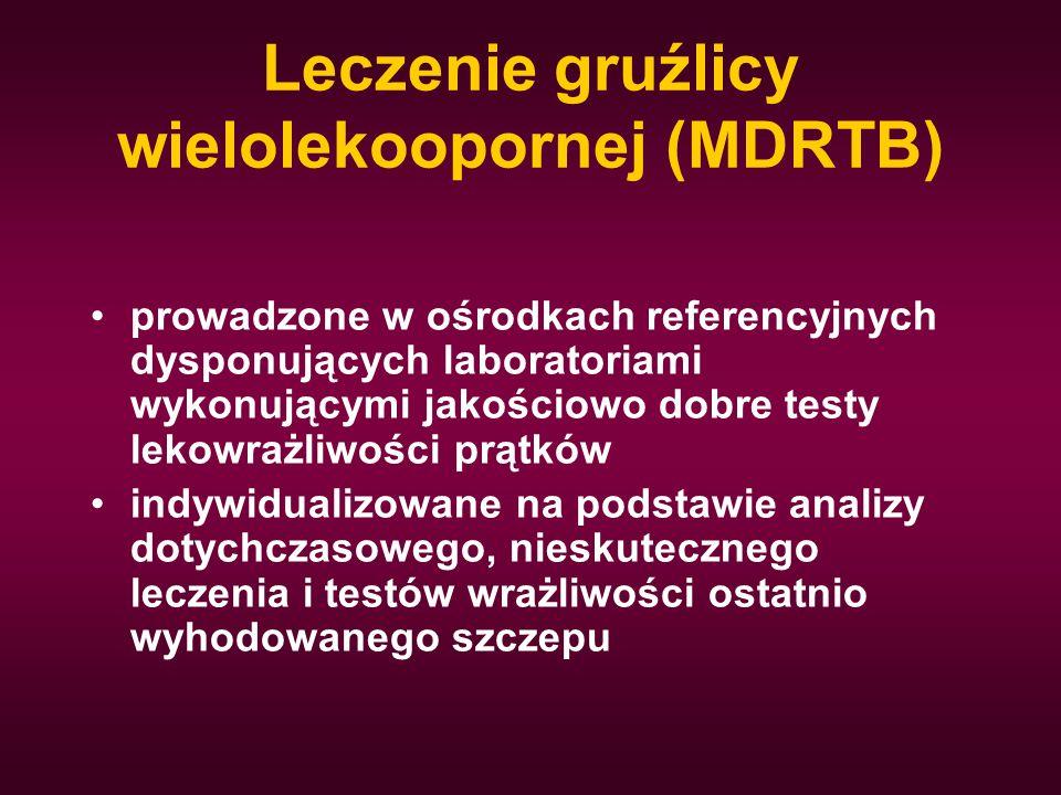 Leczenie gruźlicy wielolekoopornej (MDRTB) prowadzone w ośrodkach referencyjnych dysponujących laboratoriami wykonującymi jakościowo dobre testy lekow