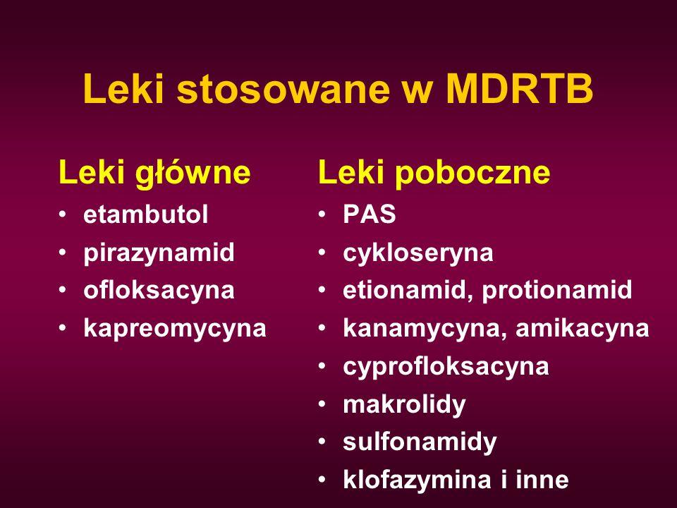 Leki stosowane w MDRTB Leki główne etambutol pirazynamid ofloksacyna kapreomycyna Leki poboczne PAS cykloseryna etionamid, protionamid kanamycyna, ami