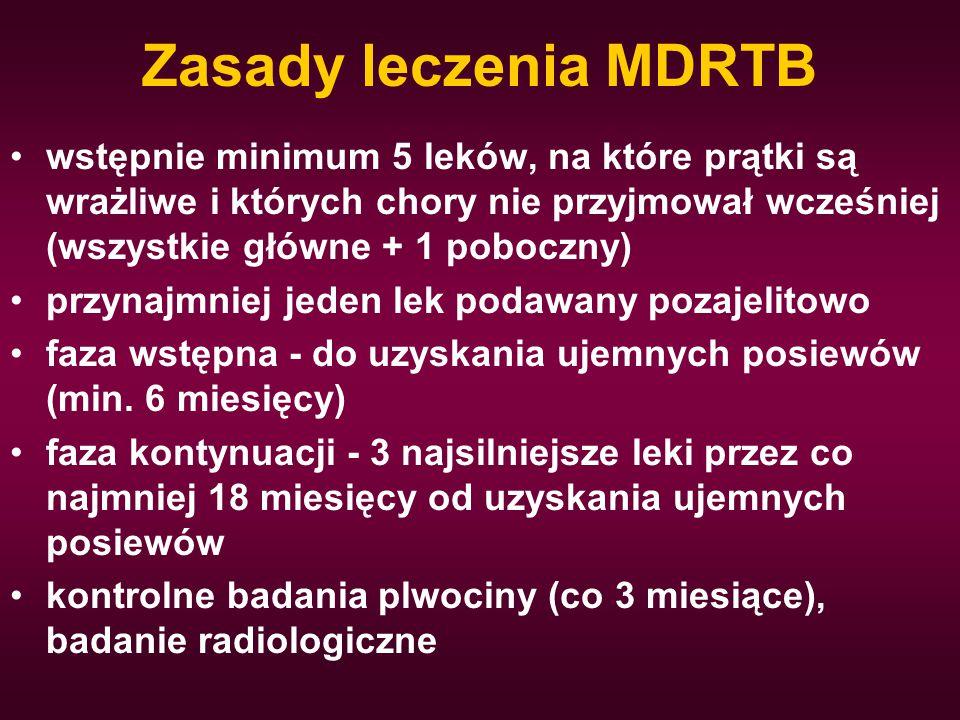 Zasady leczenia MDRTB wstępnie minimum 5 leków, na które prątki są wrażliwe i których chory nie przyjmował wcześniej (wszystkie główne + 1 poboczny) p