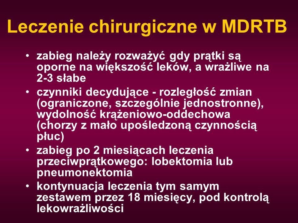 Leczenie chirurgiczne w MDRTB zabieg należy rozważyć gdy prątki są oporne na większość leków, a wrażliwe na 2-3 słabe czynniki decydujące - rozległość