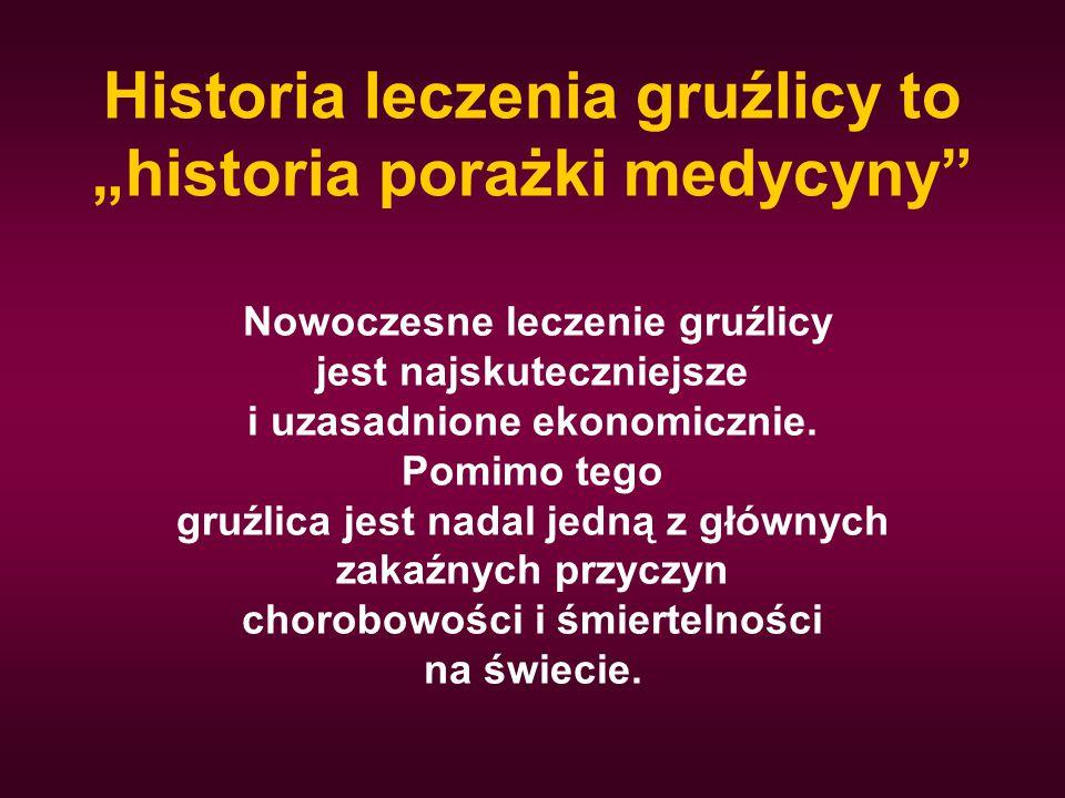 """Historia leczenia gruźlicy to """"historia porażki medycyny"""" Nowoczesne leczenie gruźlicy jest najskuteczniejsze i uzasadnione ekonomicznie. Pomimo tego"""