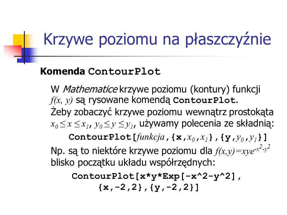 Komenda ContourPlot W Mathematice krzywe poziomu (kontury) funkcji f(x, y) są rysowane komendą ContourPlot.