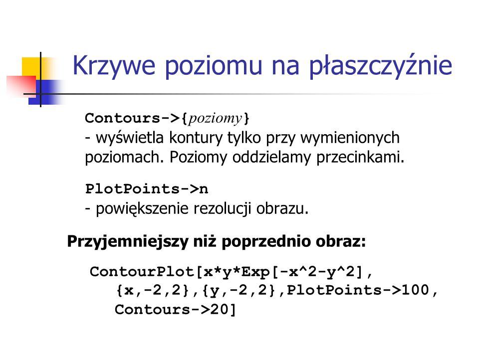 Contours->{ poziomy } - wyświetla kontury tylko przy wymienionych poziomach.