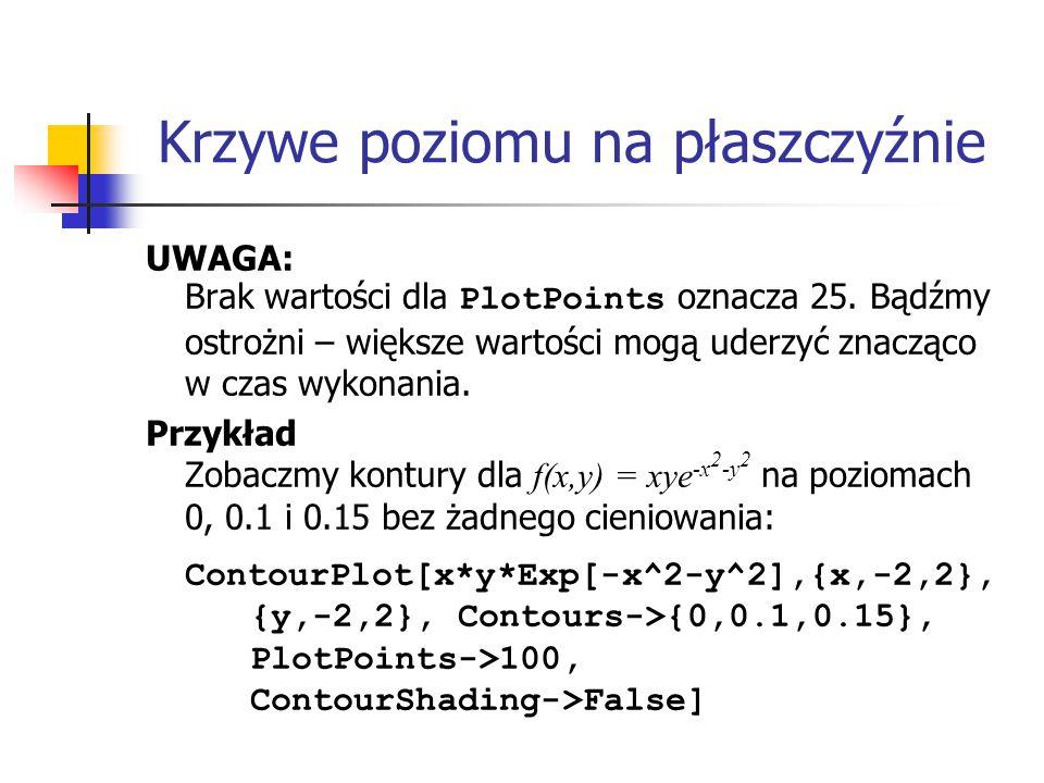 UWAGA: Brak wartości dla PlotPoints oznacza 25.