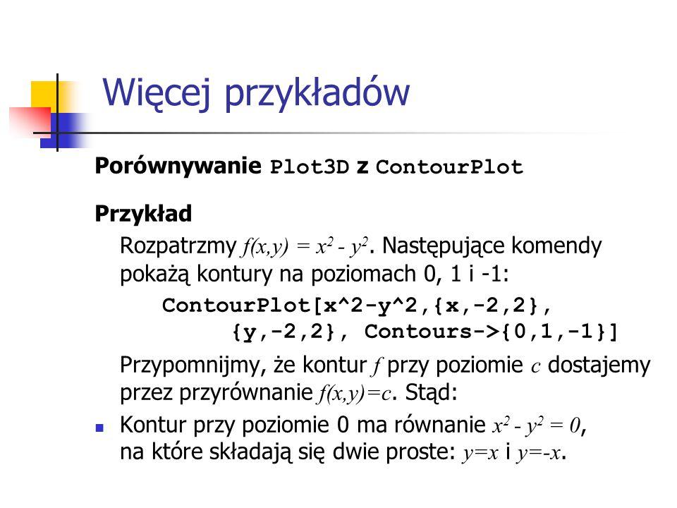 Porównywanie Plot3D z ContourPlot Przykład Rozpatrzmy f(x,y) = x 2 - y 2.