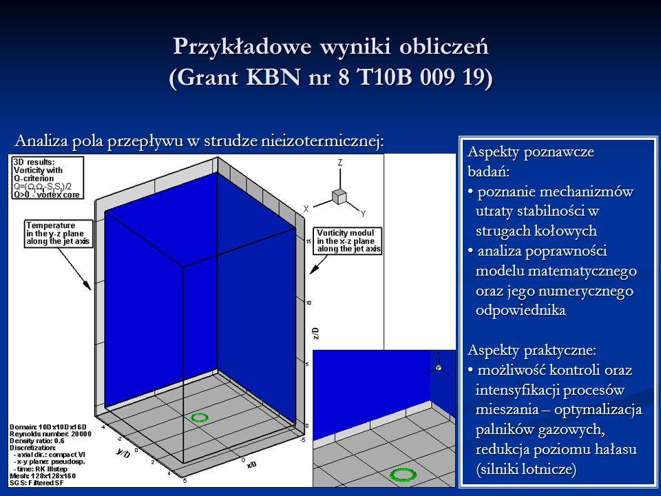 Przykładowe wyniki obliczeń (Grant KBN nr 8 T10B 009 19) Analiza pola przepływu w strudze nieizotermicznej: Aspekty poznawcze badań: poznanie mechanizmów poznanie mechanizmów utraty stabilności w utraty stabilności w strugach kołowych strugach kołowych analiza poprawności analiza poprawności modelu matematycznego modelu matematycznego oraz jego numerycznego oraz jego numerycznego odpowiednika odpowiednika Aspekty praktyczne: możliwość kontroli oraz możliwość kontroli oraz intensyfikacji procesów intensyfikacji procesów mieszania – optymalizacja mieszania – optymalizacja palników gazowych, palników gazowych, redukcja poziomu hałasu redukcja poziomu hałasu (silniki lotnicze) (silniki lotnicze)