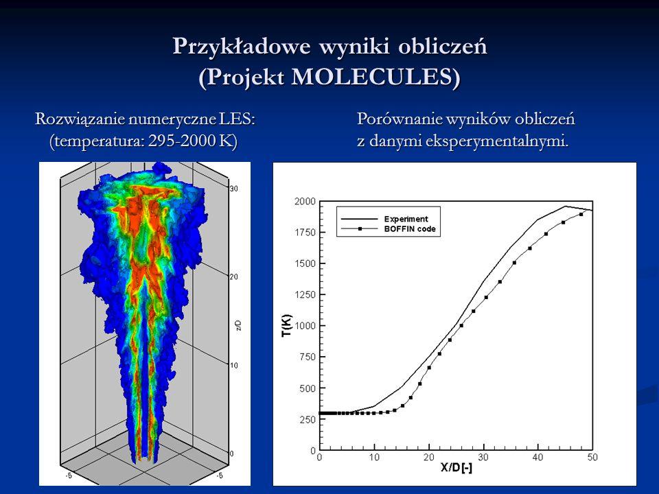 Przykładowe wyniki obliczeń (Projekt MOLECULES) Rozwiązanie numeryczne LES: (temperatura: 295-2000 K) (temperatura: 295-2000 K) Porównanie wyników obliczeń z danymi eksperymentalnymi.