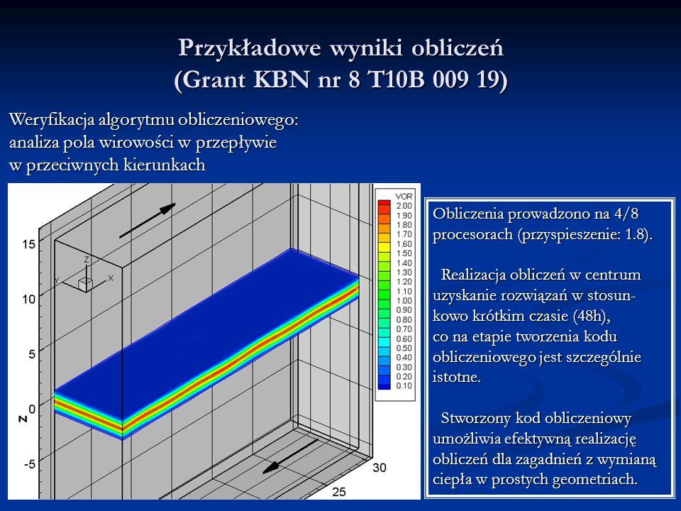 Przykładowe wyniki obliczeń (Grant KBN nr 8 T10B 009 19) Weryfikacja algorytmu obliczeniowego: analiza pola wirowości w przepływie w przeciwnych kierunkach Obliczenia prowadzono na 4/8 procesorach (przyspieszenie: 1.8).