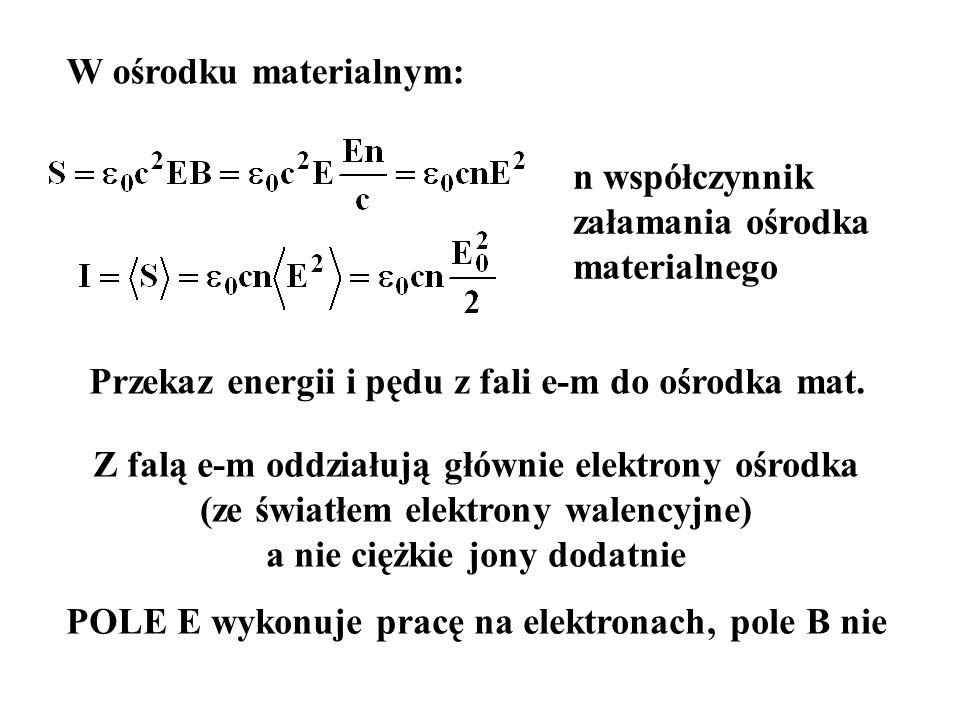 """Ale siła """"pchająca elektron ośrodka w kierunku padającej fali e-m, poruszany poprzecznie polem E tej fali, i, wskutek tego, poruszający się z prędkością v e, pochodzi od pola B tej fali: a zmiana pędu wiąże się z pracą wykonaną na elektronie: Działająca siła musi zmieniać pęd elektronu:"""