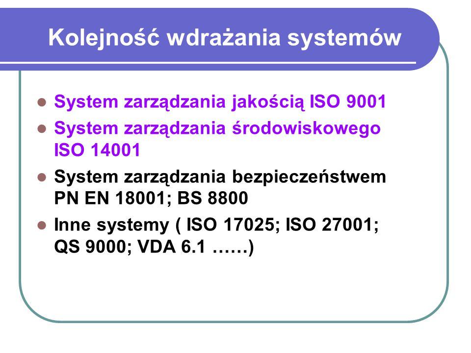 Kolejność wdrażania systemów System zarządzania jakością ISO 9001 System zarządzania środowiskowego ISO 14001 System zarządzania bezpieczeństwem PN EN 18001; BS 8800 Inne systemy ( ISO 17025; ISO 27001; QS 9000; VDA 6.1 ……)