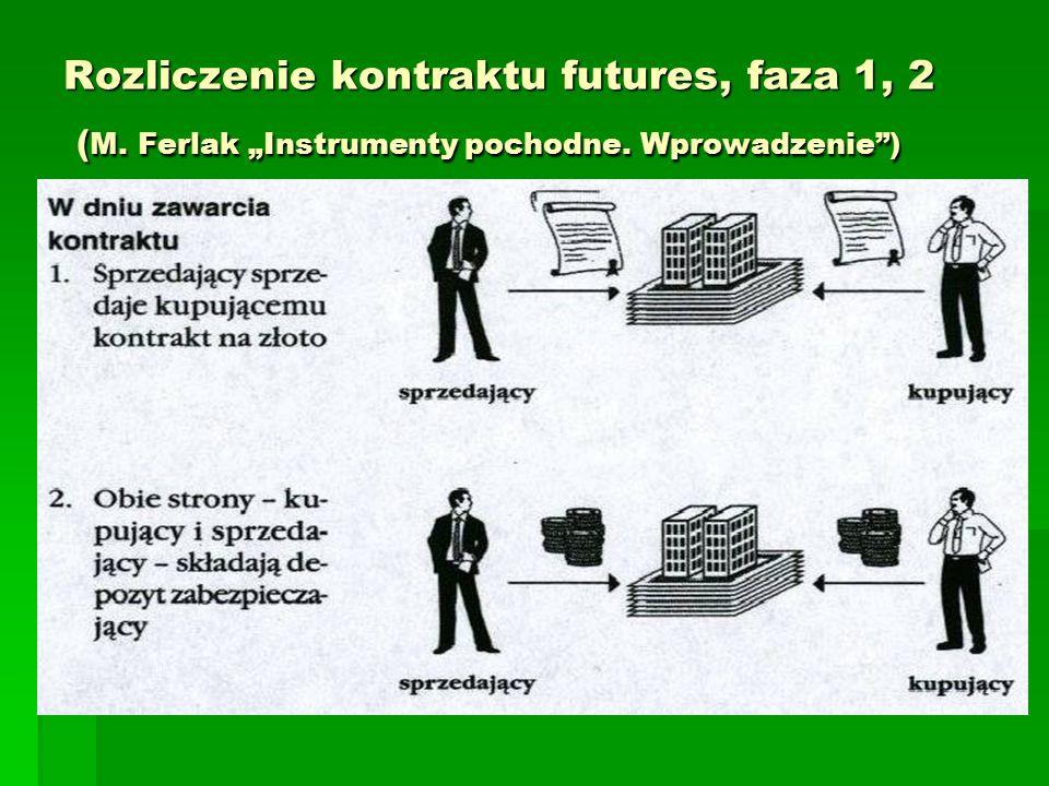 """Rozliczenie kontraktu futures, faza 1, 2 ( M. Ferlak """"Instrumenty pochodne. Wprowadzenie"""")"""