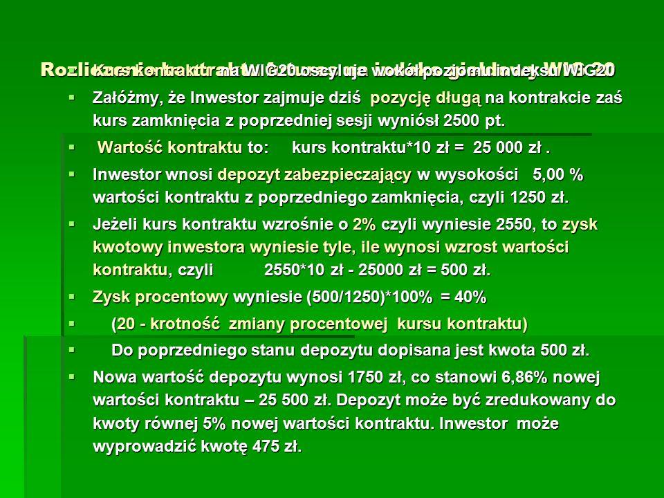 Rozliczenie kontraktu futures na indeks giełdowy WIG 20  Kurs kontraktu na WIG20 oscyluje wokół poziomu indeksu WIG20  Załóżmy, że Inwestor zajmuje