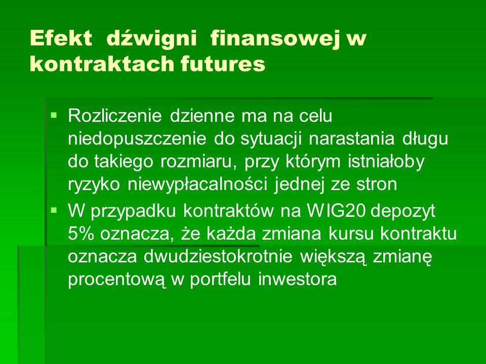 Efekt dźwigni finansowej w kontraktach futures   Rozliczenie dzienne ma na celu niedopuszczenie do sytuacji narastania długu do takiego rozmiaru, pr