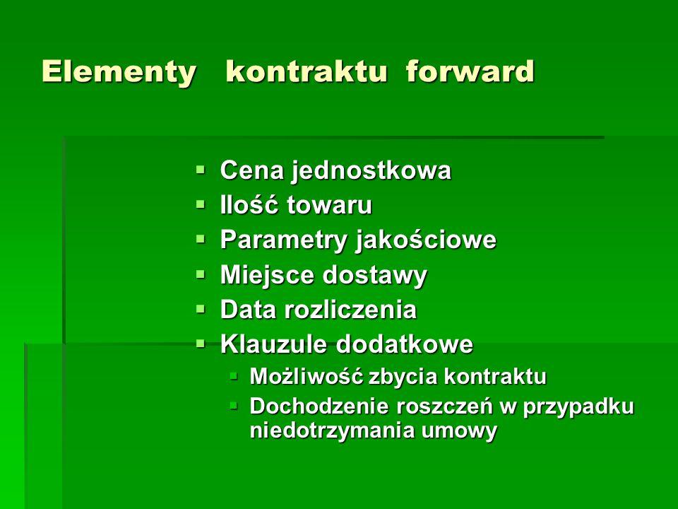 Elementy kontraktu forward  Cena jednostkowa  Ilość towaru  Parametry jakościowe  Miejsce dostawy  Data rozliczenia  Klauzule dodatkowe  Możliw