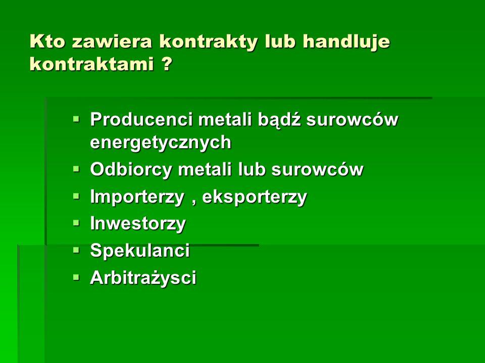 Kto zawiera kontrakty lub handluje kontraktami ?  Producenci metali bądź surowców energetycznych  Odbiorcy metali lub surowców  Importerzy, eksport
