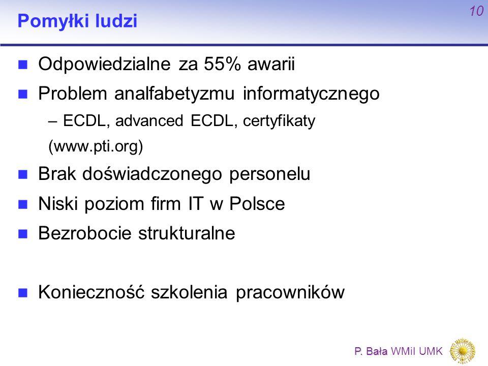 P. Bała P. Bała WMiI UMK 10 Pomyłki ludzi Odpowiedzialne za 55% awarii Problem analfabetyzmu informatycznego –ECDL, advanced ECDL, certyfikaty (www.pt