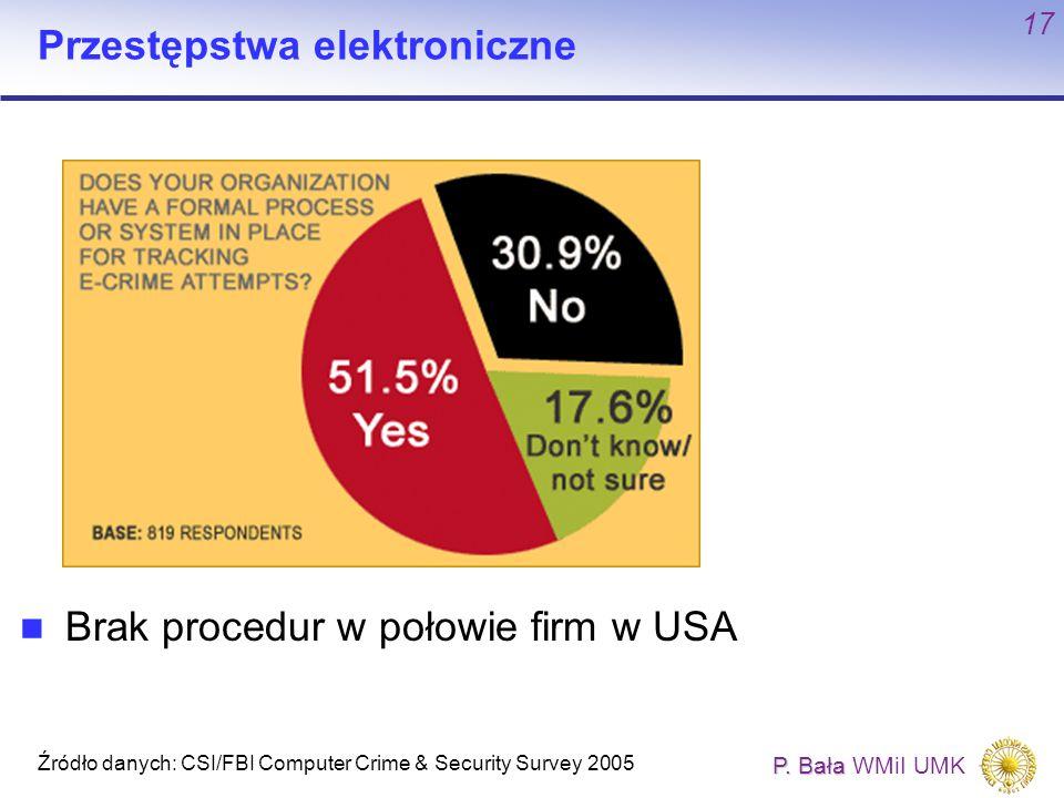 P. Bała P. Bała WMiI UMK 17 Przestępstwa elektroniczne Brak procedur w połowie firm w USA Źródło danych: CSI/FBI Computer Crime & Security Survey 2005