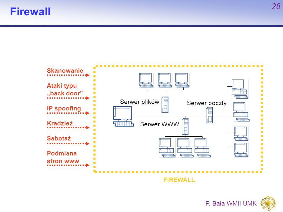 """P. Bała P. Bała WMiI UMK 28 Firewall FIREWALL Serwer plików Serwer WWW Serwer poczty Skanowanie Ataki typu """"back door"""" IP spoofing Kradzież Sabotaż Po"""