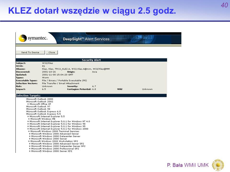P. Bała P. Bała WMiI UMK 40 KLEZ dotarł wszędzie w ciągu 2.5 godz.