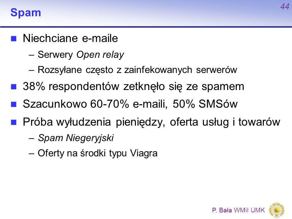 P. Bała P. Bała WMiI UMK 44 Spam Niechciane e-maile –Serwery Open relay –Rozsyłane często z zainfekowanych serwerów 38% respondentów zetknęło się ze s