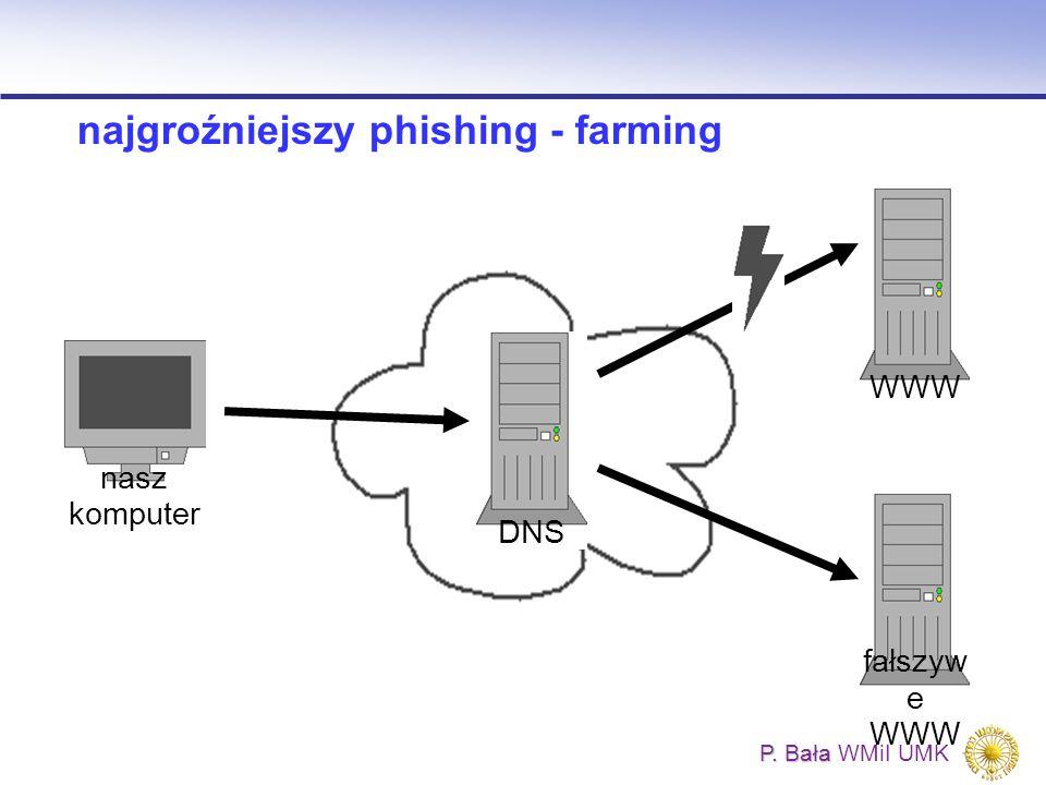 najgroźniejszy phishing - farming nasz komputer WWW DNS fałszyw e WWW