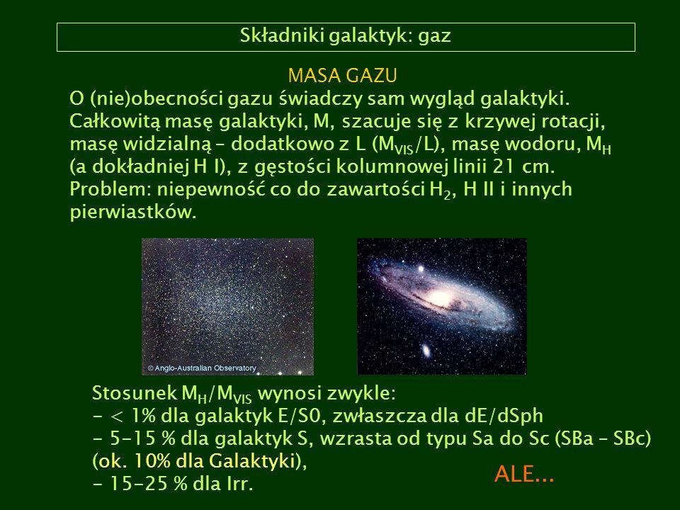 Składniki galaktyk: gaz MASA GAZU O (nie)obecności gazu świadczy sam wygląd galaktyki. Całkowitą masę galaktyki, M, szacuje się z krzywej rotacji, mas