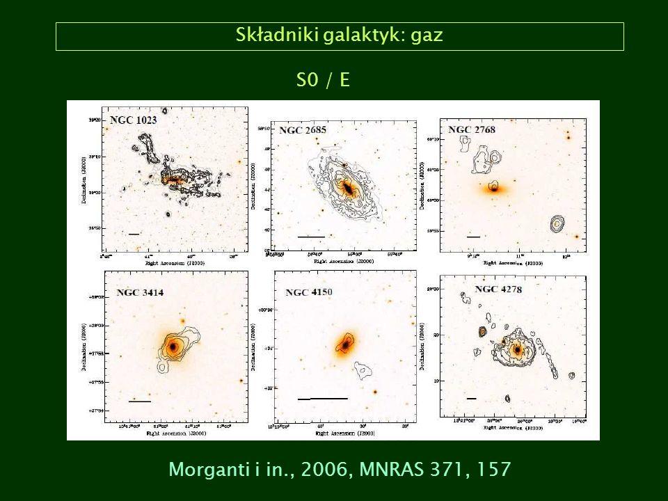 Składniki galaktyk: gaz Morganti i in., 2006, MNRAS 371, 157 S0 / E
