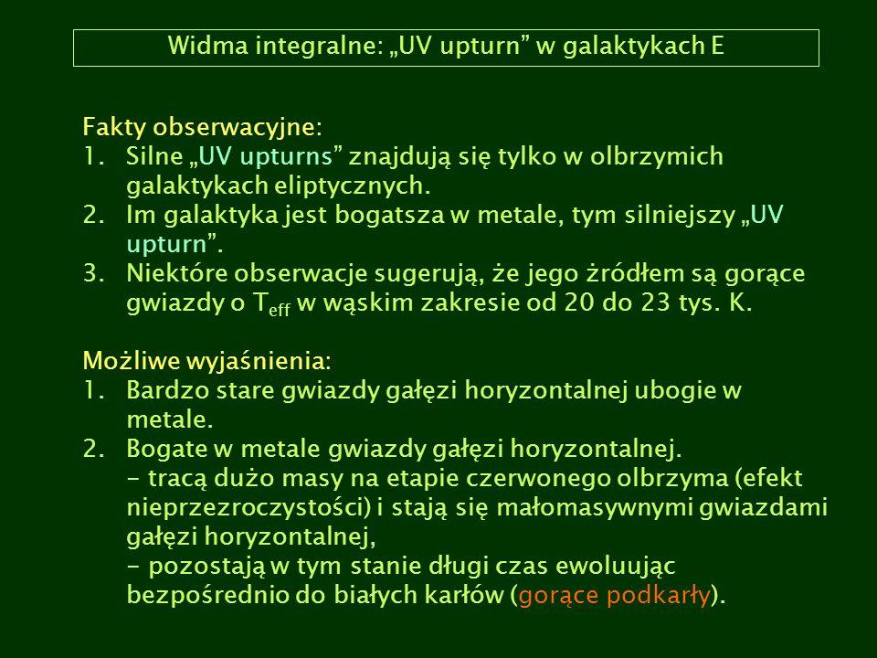 """Widma integralne: """"UV upturn"""" w galaktykach E Fakty obserwacyjne: 1.Silne """"UV upturns"""" znajdują się tylko w olbrzymich galaktykach eliptycznych. 2.Im"""