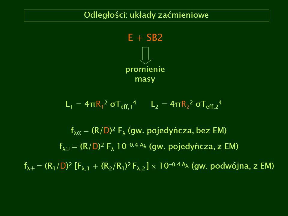 Odległości: układy zaćmieniowe E + SB2 promienie masy L 1 = 4πR 1 2 σT eff,1 4 L 2 = 4πR 2 2 σT eff,2 4 f λ  = (R/D) 2 F λ (gw. pojedyńcza, bez EM) f