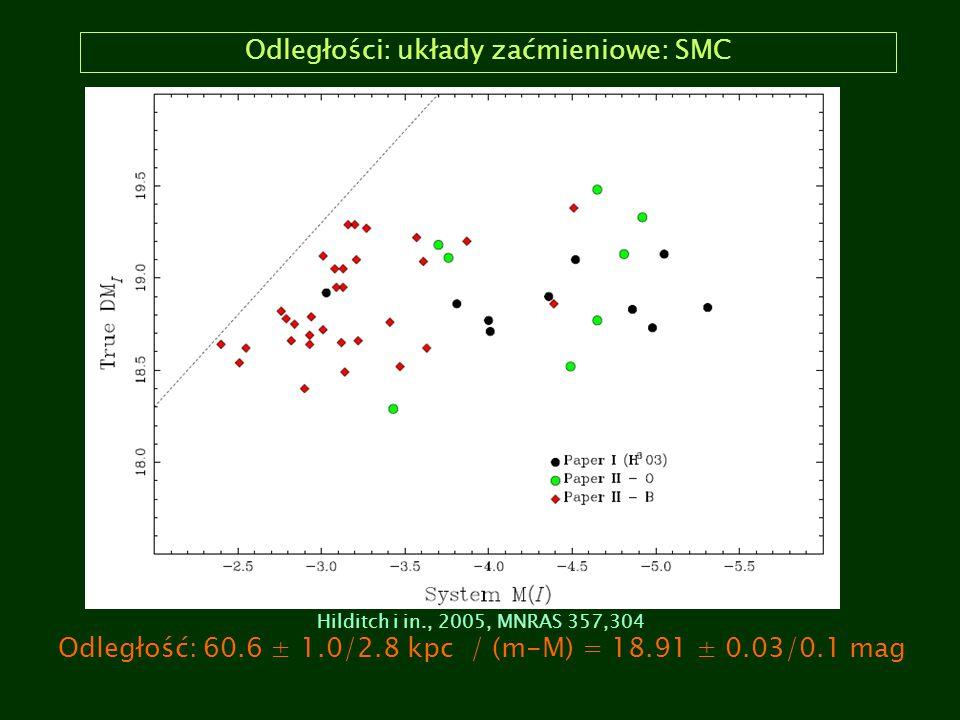 Odległości: układy zaćmieniowe: SMC Hilditch i in., 2005, MNRAS 357,304 Odległość: 60.6 ± 1.0/2.8 kpc / (m-M) = 18.91 ± 0.03/0.1 mag