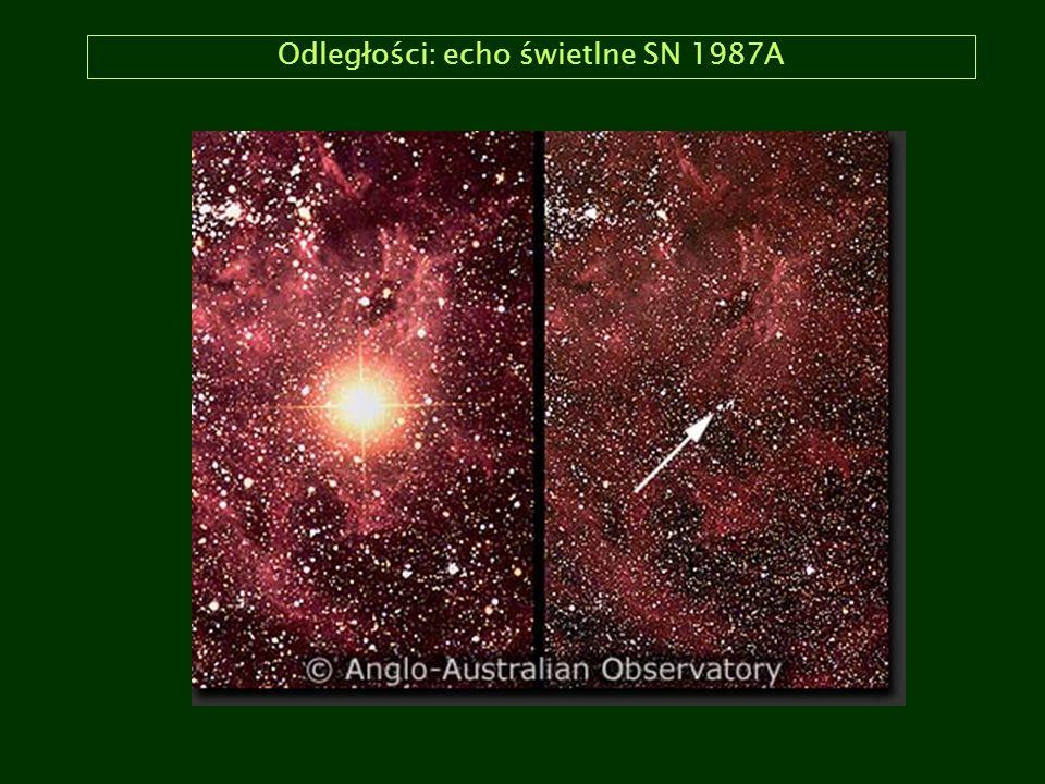Odległości: echo świetlne SN 1987A