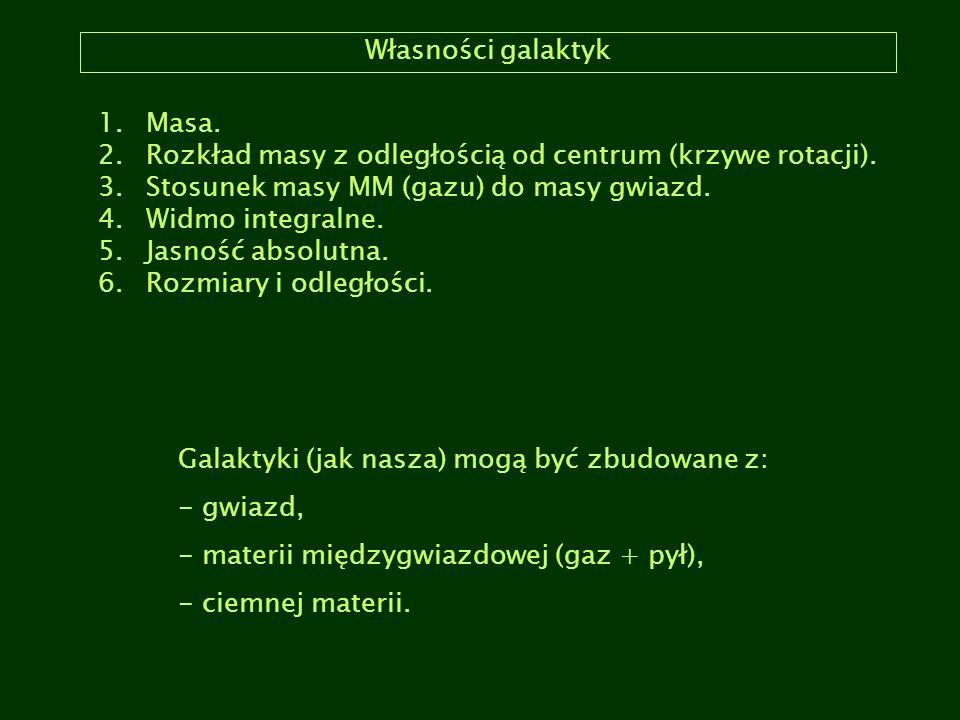 Własności galaktyk 1.Masa. 2.Rozkład masy z odległością od centrum (krzywe rotacji). 3.Stosunek masy MM (gazu) do masy gwiazd. 4.Widmo integralne. 5.J