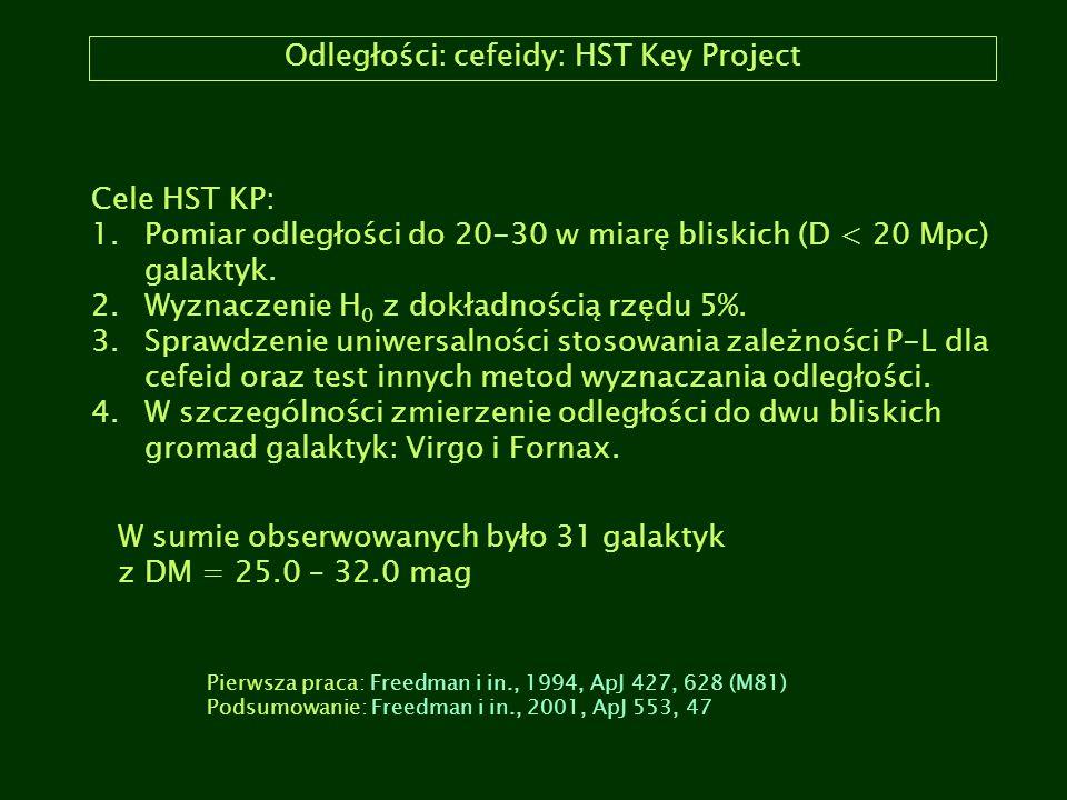 Odległości: cefeidy: HST Key Project Pierwsza praca: Freedman i in., 1994, ApJ 427, 628 (M81) Podsumowanie: Freedman i in., 2001, ApJ 553, 47 Cele HST