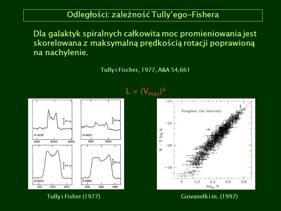 Odległości: zależność Tully'ego-Fishera Dla galaktyk spiralnych całkowita moc promieniowania jest skorelowana z maksymalną prędkością rotacji poprawio
