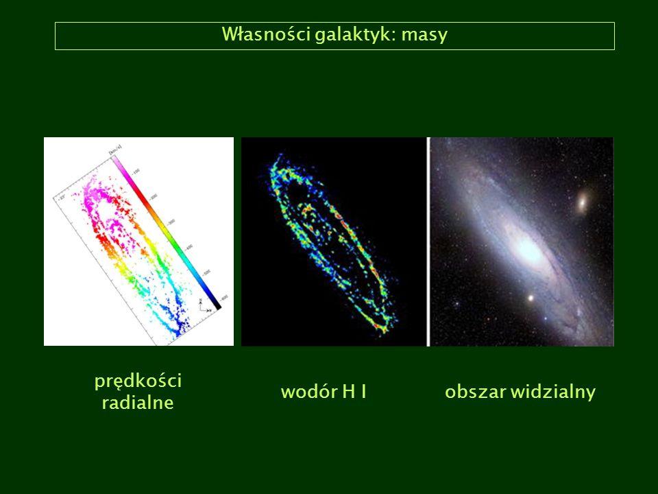 Własności galaktyk: masy prędkości radialne wodór H Iobszar widzialny