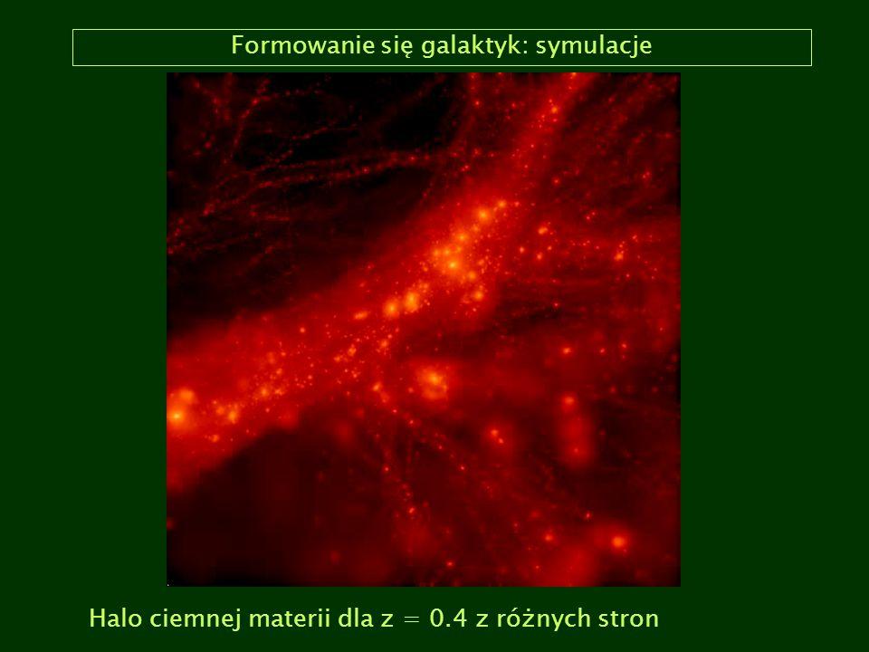 Formowanie się galaktyk: symulacje Halo ciemnej materii dla z = 0.4 z różnych stron