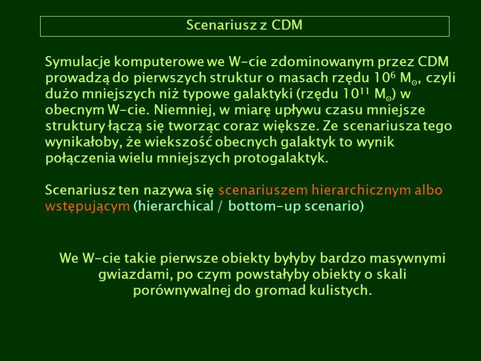 Scenariusz z CDM Symulacje komputerowe we W-cie zdominowanym przez CDM prowadzą do pierwszych struktur o masach rzędu 10 6 M ʘ, czyli dużo mniejszych