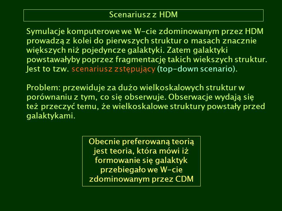 Scenariusz z HDM Symulacje komputerowe we W-cie zdominowanym przez HDM prowadzą z kolei do pierwszych struktur o masach znacznie większych niż pojedyn